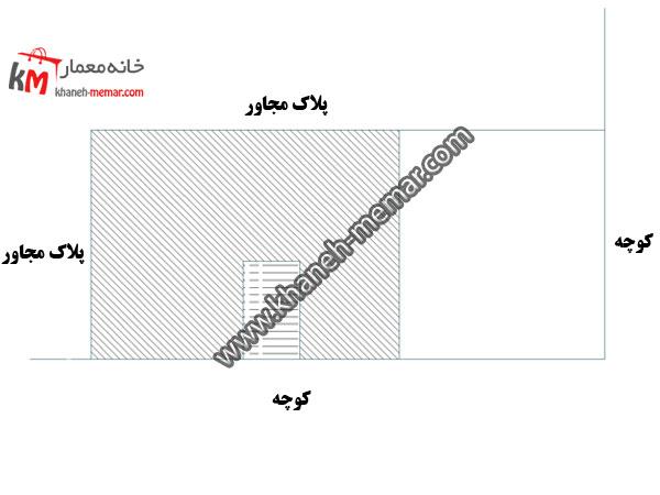 پلان مسکونی اتوکد | نقشه پلان مسکونی|پلان ساختمان سه طبقه | فایل اتوکد |نقشه ساختمان