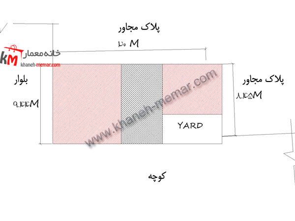 سایت پلان نقشه ساختمان تجاری مسکونی