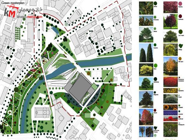آیا می دانید هزینه نقشه کشی ساختمان در سال 99 به چه عواملی بستگی دارد؟
